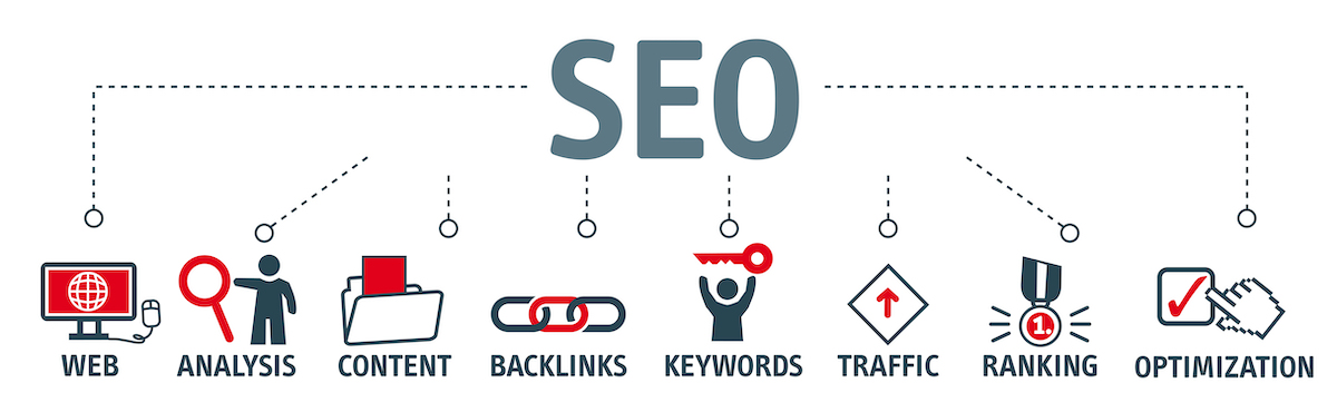 Search engine optimizations - estratégia de SEO